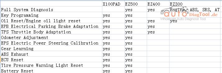 x-100-pad