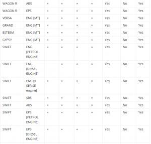 which-tata-mahindra-maruti-diagnostic-scanner-vpecker-easydiag-autel-908p-or-x431-v-3