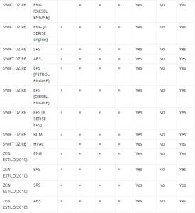 which-tata-mahindra-maruti-diagnostic-scanner-vpecker-easydiag-autel-908p-or-x431-v-6