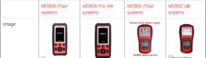 autel-maxidiag-md808-pro-diagnostic-tool-1
