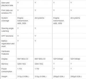 autel-maxidiag-md808-pro-diagnostic-tool-3